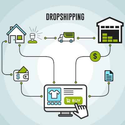 צעדים ראשונים בעולם המסחר האינטרנטי – דרופשיפינג למתחילים